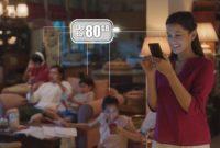 Cara Daftar Paket Kuota Keluarga untuk 6 Orang Sesama Pengguna Provider Telkomsel