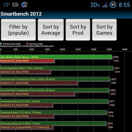 Aplikasi Benchmark Terbaik 3